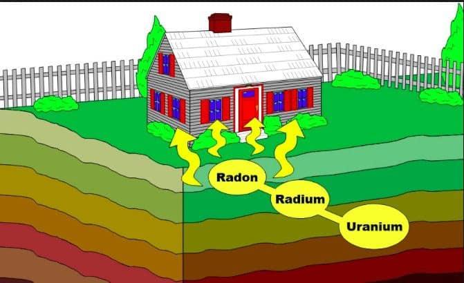Le Radon en Bretagne